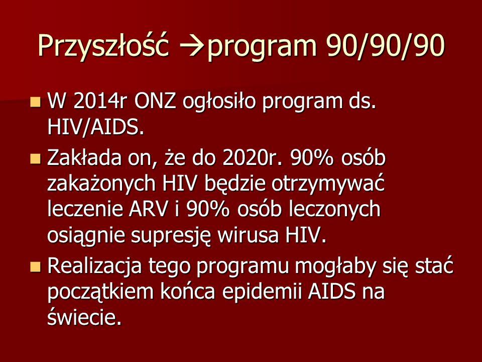 Przyszłość  program 90/90/90 W 2014r ONZ ogłosiło program ds. HIV/AIDS. W 2014r ONZ ogłosiło program ds. HIV/AIDS. Zakłada on, że do 2020r. 90% osób