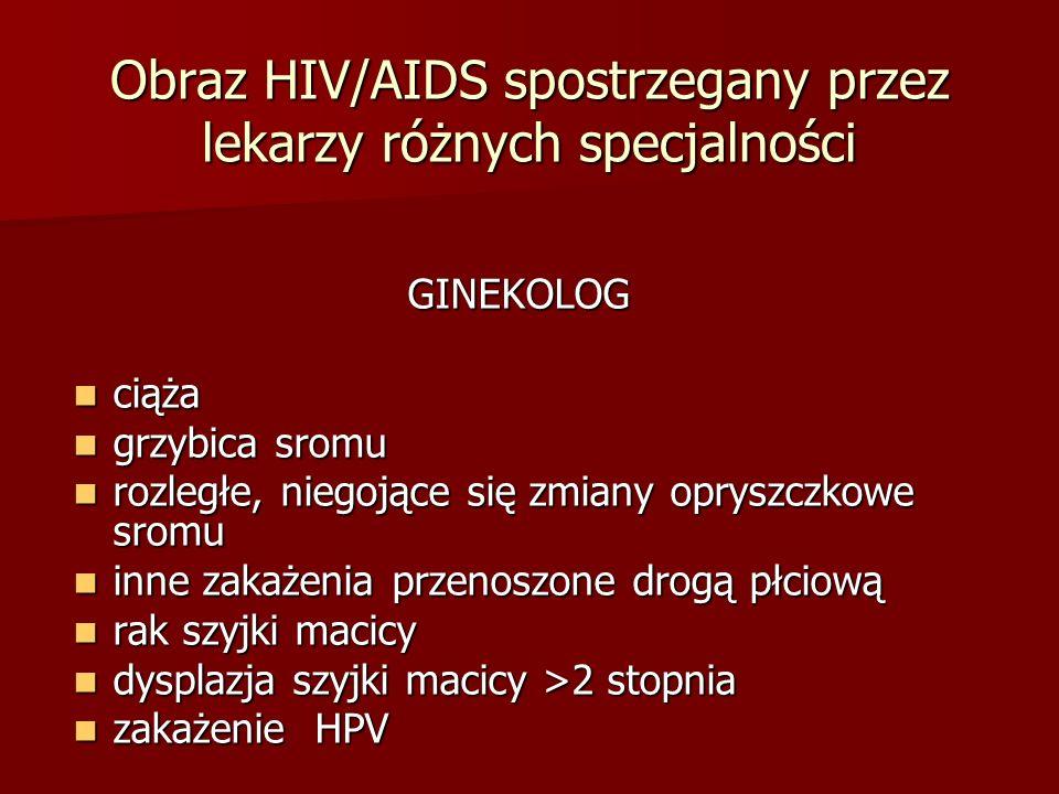 Obraz HIV/AIDS spostrzegany przez lekarzy różnych specjalności GINEKOLOG GINEKOLOG ciąża ciąża grzybica sromu grzybica sromu rozległe, niegojące się z