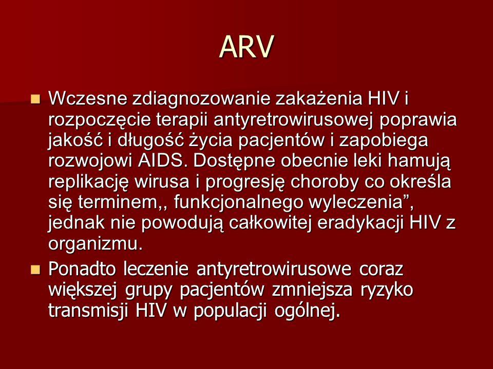ARV Wczesne zdiagnozowanie zakażenia HIV i rozpoczęcie terapii antyretrowirusowej poprawia jakość i długość życia pacjentów i zapobiega rozwojowi AIDS.