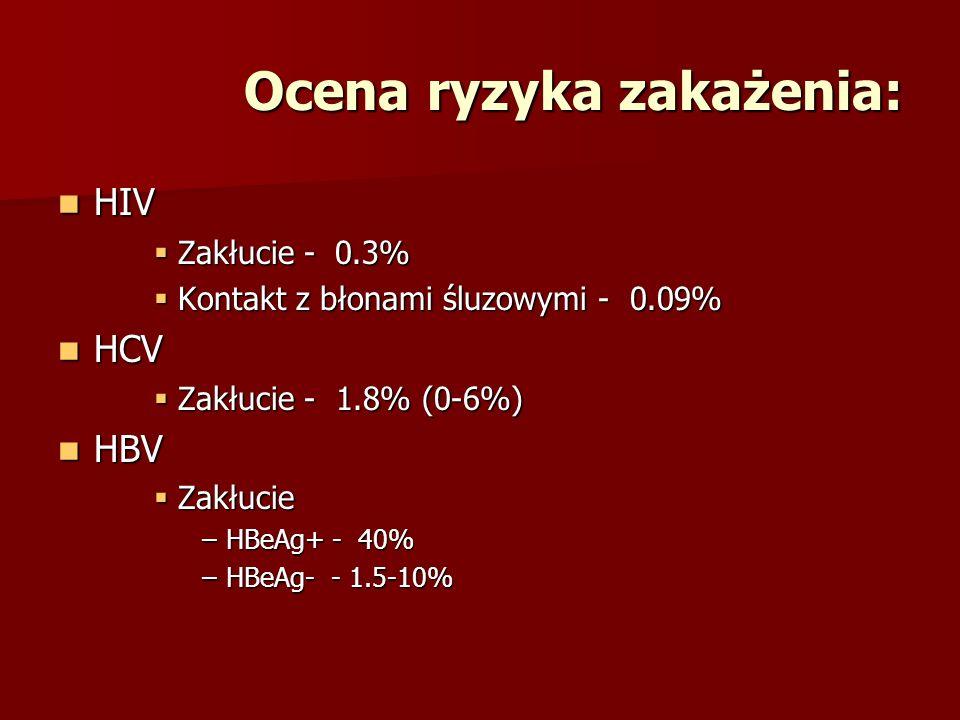 Ocena ryzyka zakażenia: HIV HIV  Zakłucie - 0.3%  Kontakt z błonami śluzowymi - 0.09% HCV HCV  Zakłucie - 1.8% (0-6%) HBV HBV  Zakłucie –HBeAg+ - 40% –HBeAg- - 1.5-10%