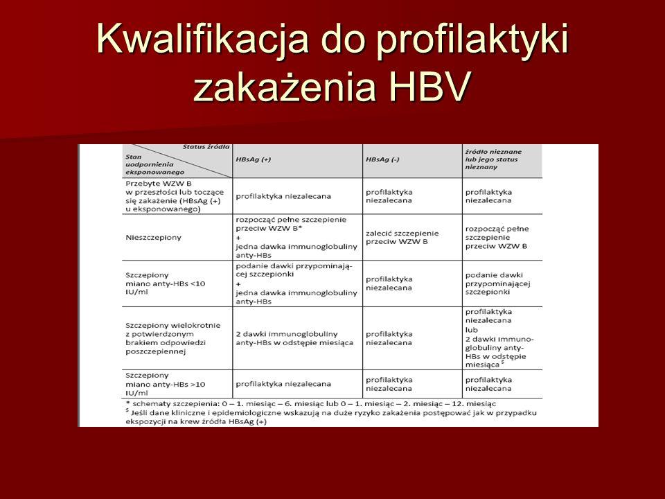 Kwalifikacja do profilaktyki zakażenia HBV