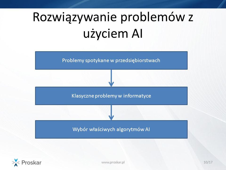 Rozwiązywanie problemów z użyciem AI www.proskar.pl10/17 Problemy spotykane w przedsiębiorstwach Klasyczne problemy w informatyce Wybór właściwych alg