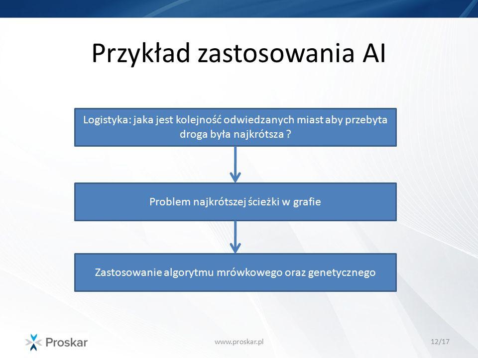 Przykład zastosowania AI www.proskar.pl12/17 Logistyka: jaka jest kolejność odwiedzanych miast aby przebyta droga była najkrótsza ? Problem najkrótsze