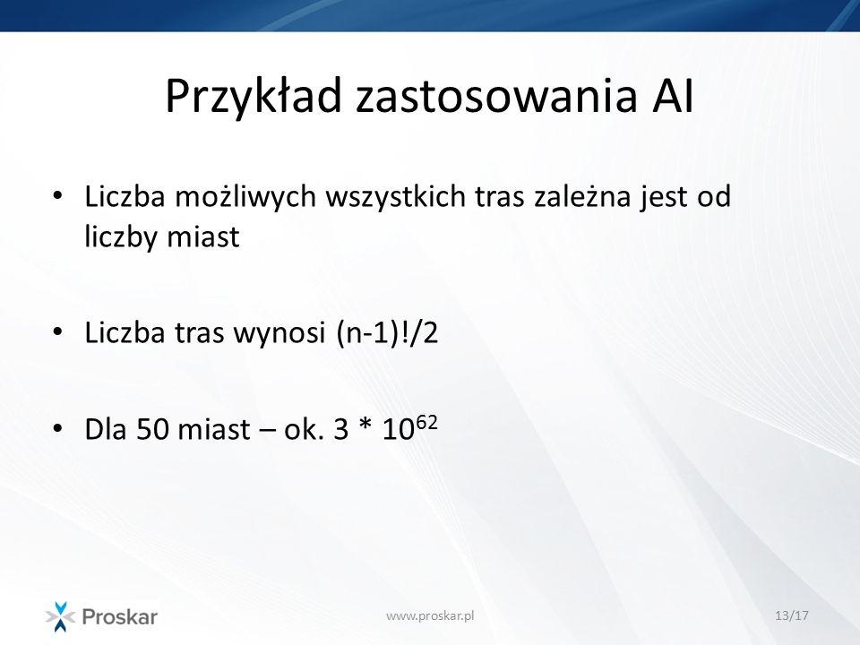 Przykład zastosowania AI www.proskar.pl13/17 Liczba możliwych wszystkich tras zależna jest od liczby miast Liczba tras wynosi (n-1)!/2 Dla 50 miast –