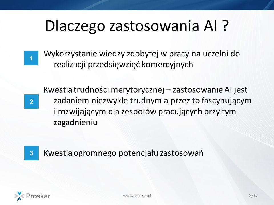 Dlaczego zastosowania AI ? www.proskar.pl3/17 1 2 3 Wykorzystanie wiedzy zdobytej w pracy na uczelni do realizacji przedsięwzięć komercyjnych Kwestia