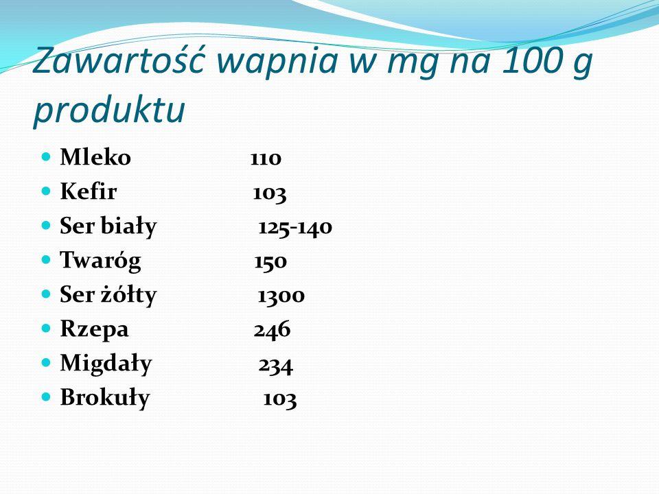 Zawartość wapnia w mg na 100 g produktu Mleko 110 Kefir 103 Ser biały 125-140 Twaróg 150 Ser żółty 1300 Rzepa 246 Migdały 234 Brokuły 103