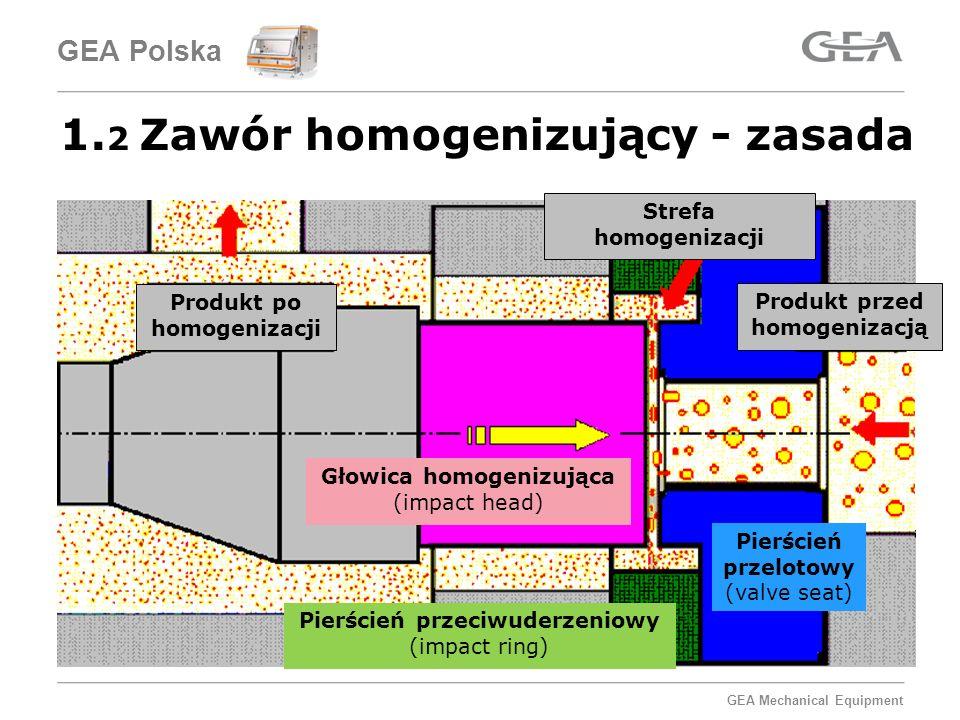 GEA Mechanical Equipment Głowica homogenizująca (impact head) Produkt po homogenizacji Produkt przed homogenizacją Strefa homogenizacji Pierścień prze