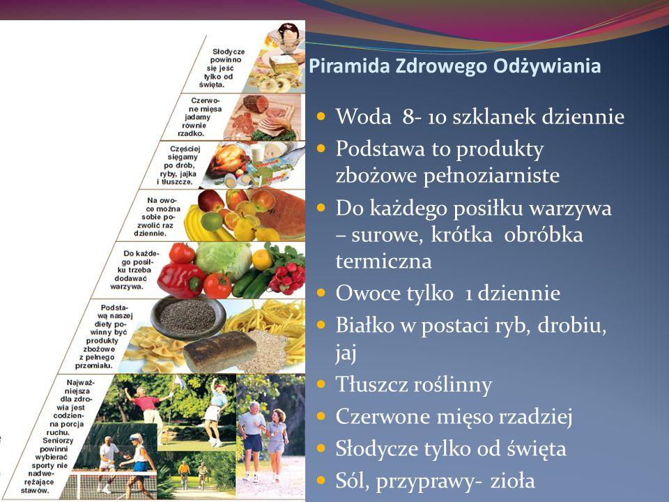Piramida Zdrowego Odżywiania Woda 8- 10 szklanek dziennie Podstawa to produkty zbożowe pełnoziarniste Do każdego posiłku warzywa – surowe, krótka obróbka termiczna Owoce tylko 1 dziennie Białko w postaci ryb, drobiu, jaj Tłuszcz roślinny Czerwone mięso rzadziej Słodycze tylko od święta Sól, przyprawy- zioła
