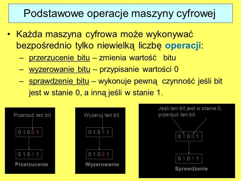 Podstawowe operacje maszyny cyfrowej Każda maszyna cyfrowa może wykonywać bezpośrednio tylko niewielką liczbę operacji: – przerzucenie bitu – zmienia wartość bitu – wyzerowanie bitu – przypisanie wartości 0 – sprawdzenie bitu – wykonuje pewną czynność jeśli bit jest w stanie 0, a inną jeśli w stanie 1.