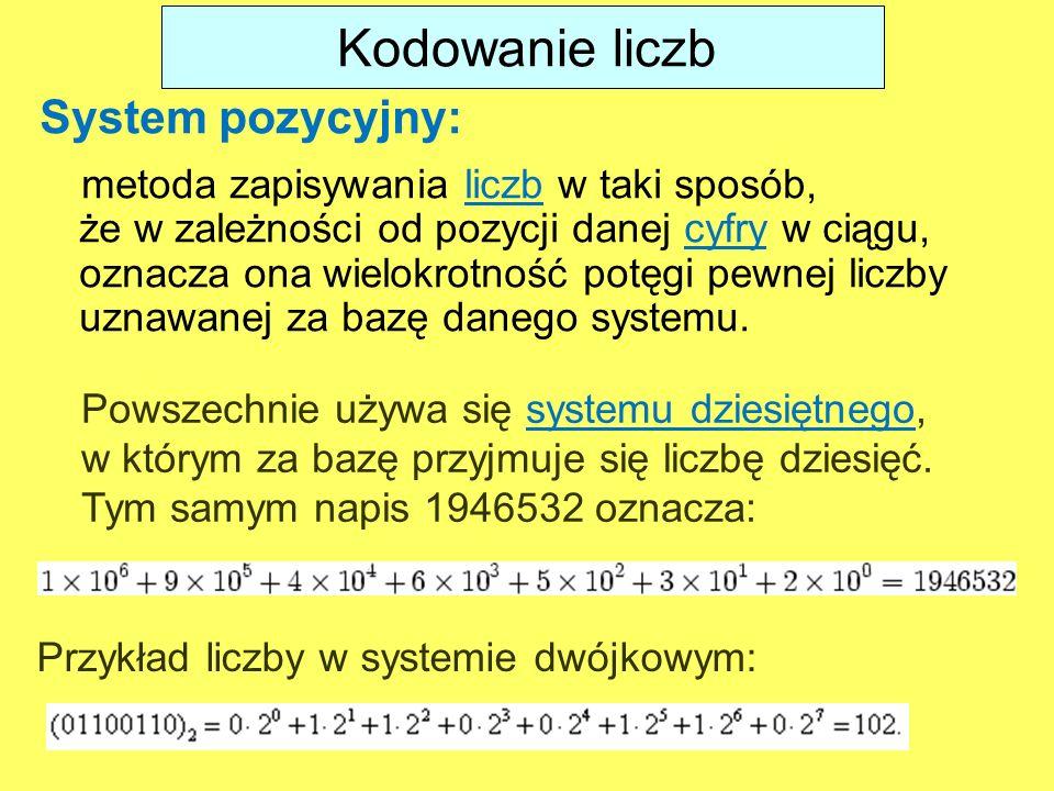 Kodowanie liczb System pozycyjny: metoda zapisywania liczb w taki sposób, że w zależności od pozycji danej cyfry w ciągu, oznacza ona wielokrotność potęgi pewnej liczby uznawanej za bazę danego systemu.