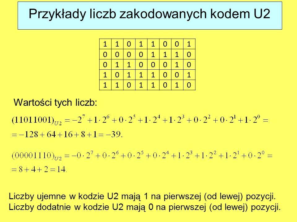 11011001 00001110 01100010 10111001 11011010 Przykłady liczb zakodowanych kodem U2 Wartości tych liczb: Liczby ujemne w kodzie U2 mają 1 na pierwszej (od lewej) pozycji.