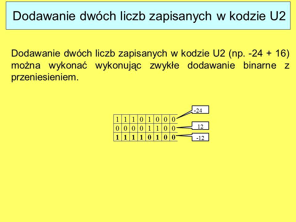 Dodawanie dwóch liczb zapisanych w kodzie U2 (np.