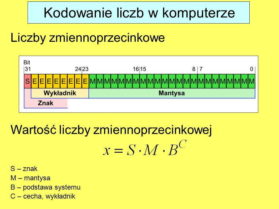 Kodowanie liczb w komputerze Liczby zmiennoprzecinkowe Wartość liczby zmiennoprzecinkowej S – znak M – mantysa B – podstawa systemu C – cecha, wykładnik