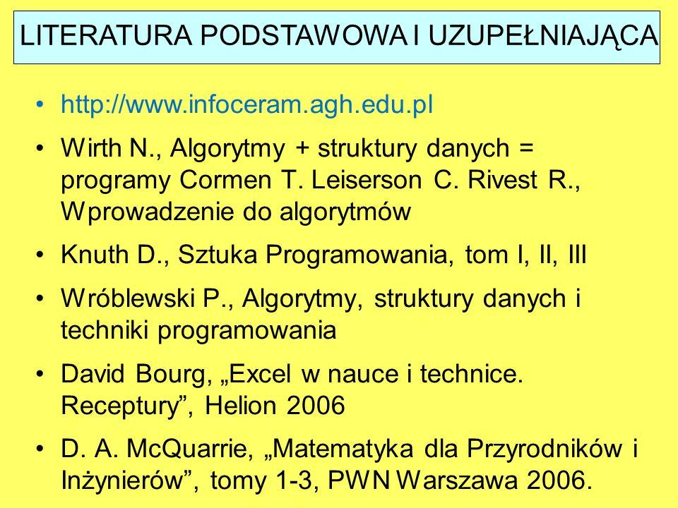 LITERATURA PODSTAWOWA I UZUPEŁNIAJĄCA http://www.infoceram.agh.edu.pl Wirth N., Algorytmy + struktury danych = programy Cormen T.