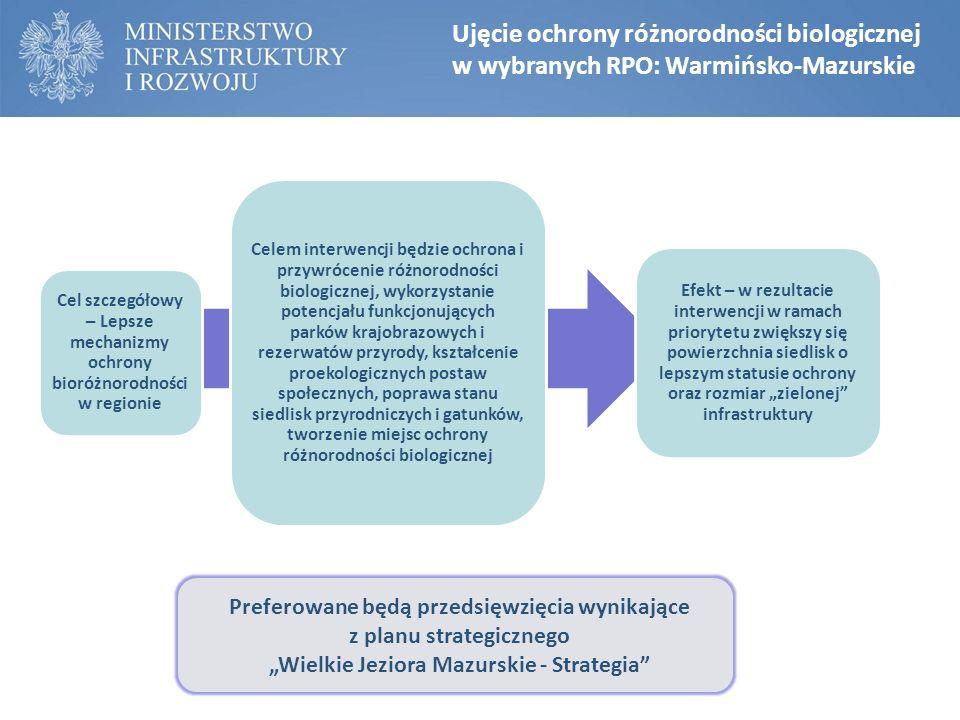 Ujęcie ochrony różnorodności biologicznej w wybranych RPO: Warmińsko-Mazurskie Cel szczegółowy – Lepsze mechanizmy ochrony bioróżnorodności w regionie