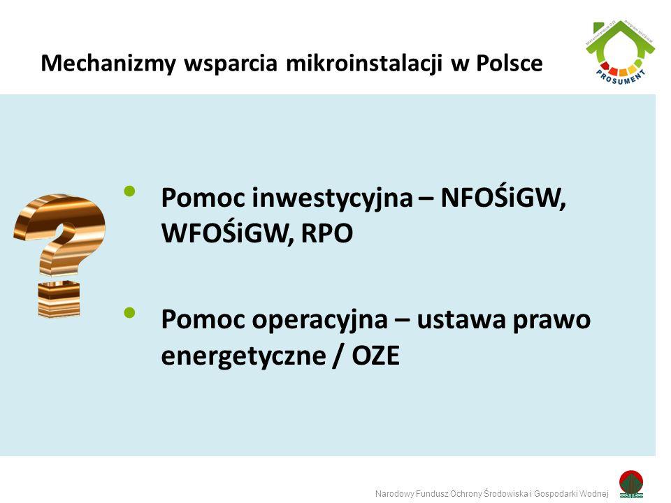 Pomoc inwestycyjna – NFOŚiGW, WFOŚiGW, RPO Pomoc operacyjna – ustawa prawo energetyczne / OZE Mechanizmy wsparcia mikroinstalacji w Polsce Narodowy Fundusz Ochrony Środowiska i Gospodarki Wodnej
