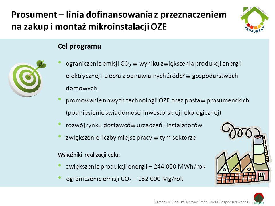 Ustawa OZE – od 02.2015 Rozszerzenie ułatwień dla mikroinstalacji przyłączenie przedsiębiorcy na zasadzie zgłoszenia podniesienie ceny zakupu z 80% do 100% średniej ceny energii rozliczenie na zasadzie net-meteringu (energia wytworzona – energia zużyta w półroczu) taryfy gwarantowane na 15 lat dla instalacji do 10 kW  do 3 kW –energia z wody, wiatru, słońca – 0,75 zł/kWh – do 300 MW  3-10 kW - energia z wody, wiatru, słońca – 0,65 zł/kWh – do 500 MW nowe zasady wsparcia dla instalacji przyłączonych po 1.01.2016 Mikroinstalacje – pomoc operacyjna Narodowy Fundusz Ochrony Środowiska i Gospodarki Wodnej