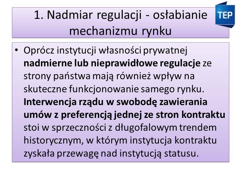 1. Nadmiar regulacji - osłabianie mechanizmu rynku Oprócz instytucji własności prywatnej nadmierne lub nieprawidłowe regulacje ze strony państwa mają