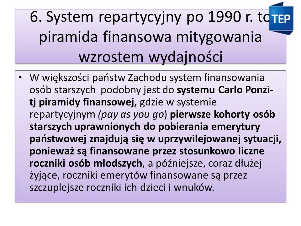 6. System repartycyjny po 1990 r.