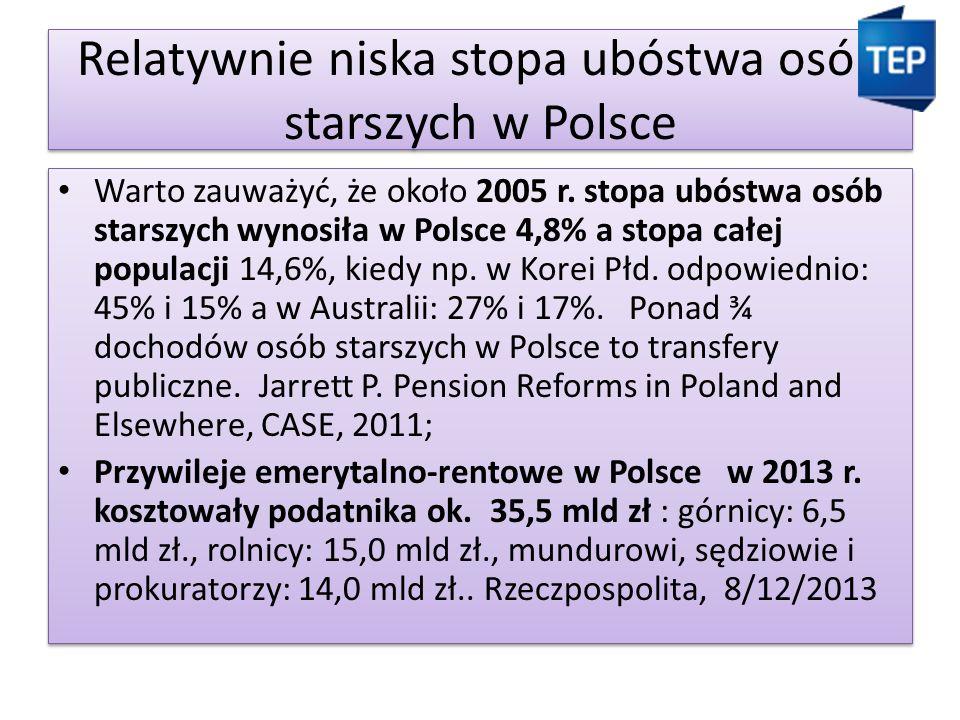 Relatywnie niska stopa ubóstwa osób starszych w Polsce Warto zauważyć, że około 2005 r.