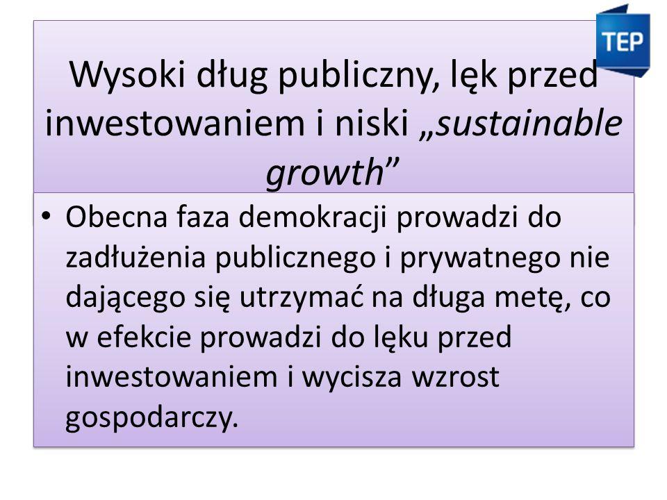 """Wysoki dług publiczny, lęk przed inwestowaniem i niski """"sustainable growth Obecna faza demokracji prowadzi do zadłużenia publicznego i prywatnego nie dającego się utrzymać na długa metę, co w efekcie prowadzi do lęku przed inwestowaniem i wycisza wzrost gospodarczy."""