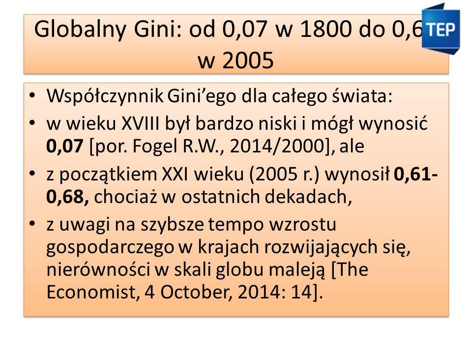 Globalny Gini: od 0,07 w 1800 do 0,61 w 2005 Współczynnik Gini'ego dla całego świata: w wieku XVIII był bardzo niski i mógł wynosić 0,07 [por.
