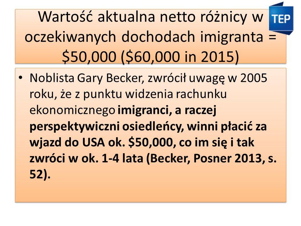 Wartość aktualna netto różnicy w oczekiwanych dochodach imigranta = $50,000 ($60,000 in 2015) Noblista Gary Becker, zwrócił uwagę w 2005 roku, że z punktu widzenia rachunku ekonomicznego imigranci, a raczej perspektywiczni osiedleńcy, winni płacić za wjazd do USA ok.