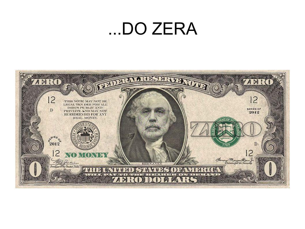 ...DO ZERA