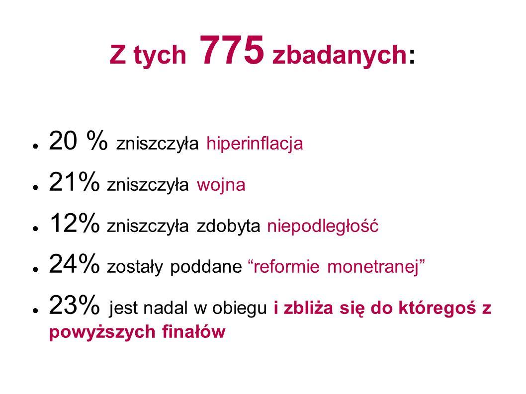 Z tych 775 zbadanych: ● 20 % zniszczyła hiperinflacja ● 21% zniszczyła wojna ● 12% zniszczyła zdobyta niepodległość ● 24% zostały poddane reformie monetranej ● 23% jest nadal w obiegu i zbliża się do któregoś z powyższych finałów