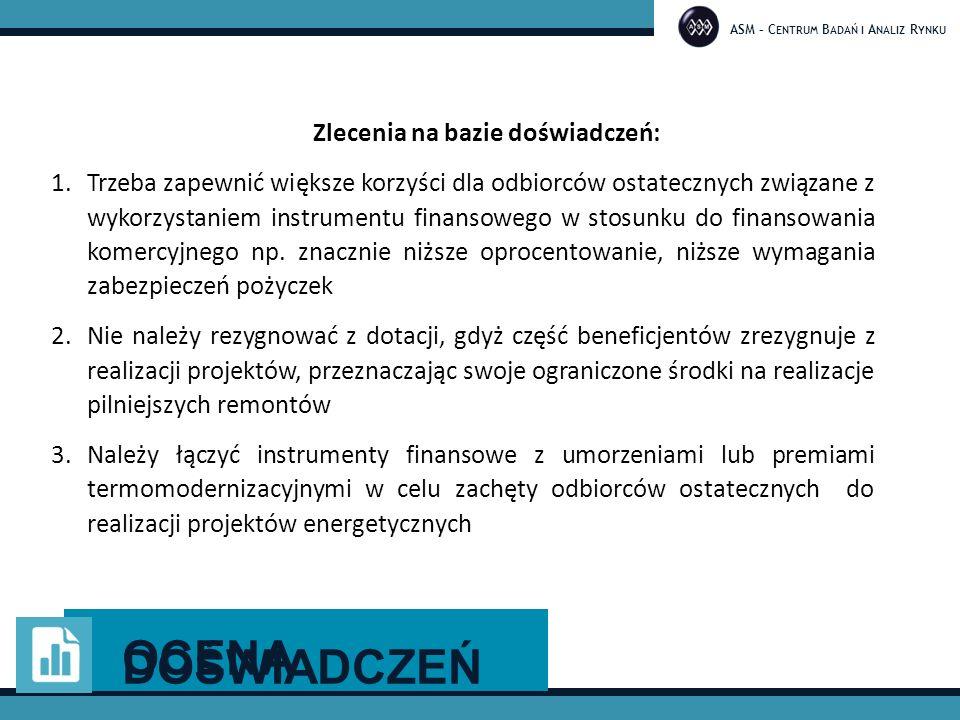 ASM – C ENTRUM B ADAŃ I A NALIZ R YNKU Zlecenia na bazie doświadczeń: 1.Trzeba zapewnić większe korzyści dla odbiorców ostatecznych związane z wykorzystaniem instrumentu finansowego w stosunku do finansowania komercyjnego np.