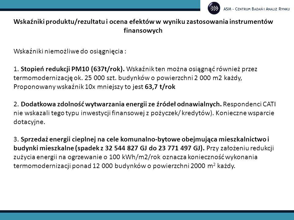 ASM – C ENTRUM B ADAŃ I A NALIZ R YNKU Wskaźniki produktu/rezultatu i ocena efektów w wyniku zastosowania instrumentów finansowych Rys 1.