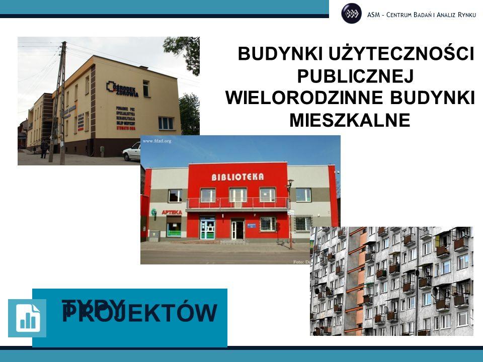 ASM – C ENTRUM B ADAŃ I A NALIZ R YNKU Modernizacja energetyczna budynków użyteczności publicznej oraz wielorodzinnych budynków mieszkalnych.