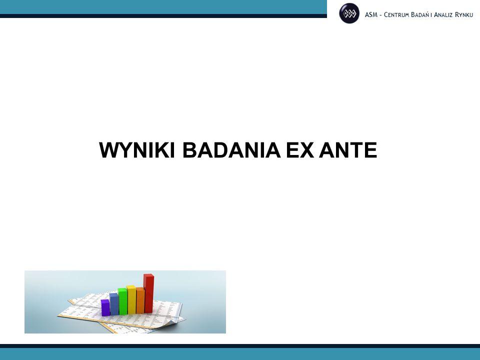 ASM – C ENTRUM B ADAŃ I A NALIZ R YNKU WYNIKI BADANIA EX ANTE