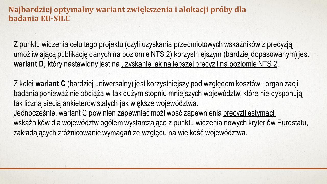 Najbardziej optymalny wariant zwiększenia i alokacji próby dla badania EU-SILC Z punktu widzenia celu tego projektu (czyli uzyskania przedmiotowych ws