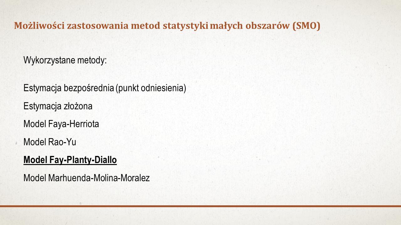 Możliwości zastosowania metod statystyki małych obszarów (SMO) Wykorzystane metody: Estymacja bezpośrednia (punkt odniesienia) Estymacja złożona Model Faya-Herriota Model Rao-Yu Model Fay-Planty-Diallo Model Marhuenda-Molina-Moralez
