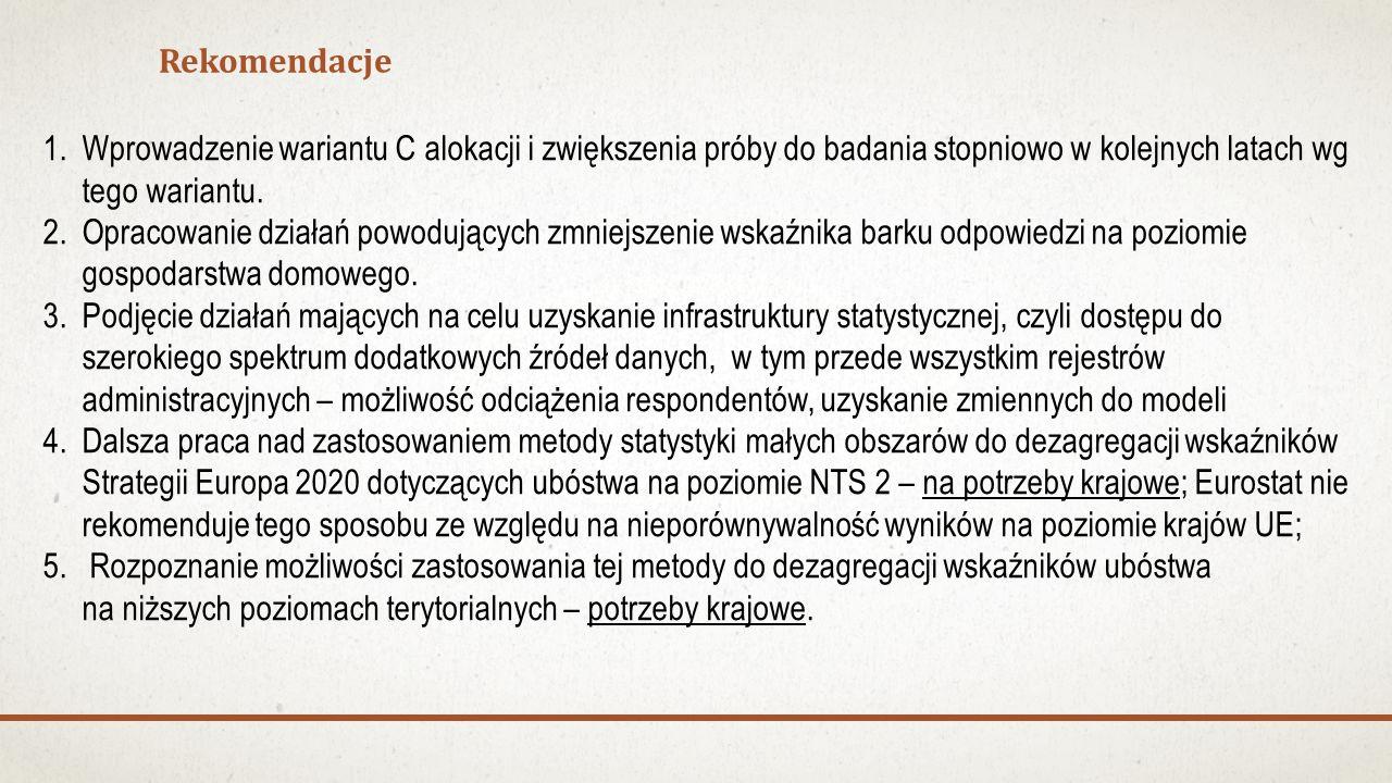 Rekomendacje 1.Wprowadzenie wariantu C alokacji i zwiększenia próby do badania stopniowo w kolejnych latach wg tego wariantu. 2.Opracowanie działań po