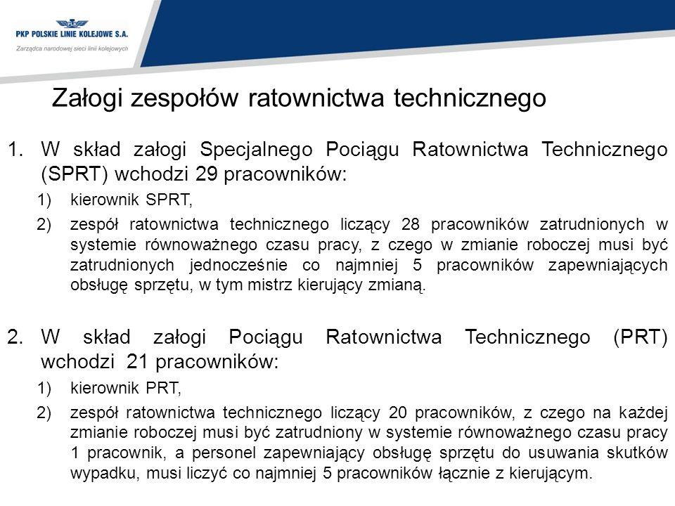 Załogi zespołów ratownictwa technicznego 1.W skład załogi Specjalnego Pociągu Ratownictwa Technicznego (SPRT) wchodzi 29 pracowników: 1)kierownik SPRT
