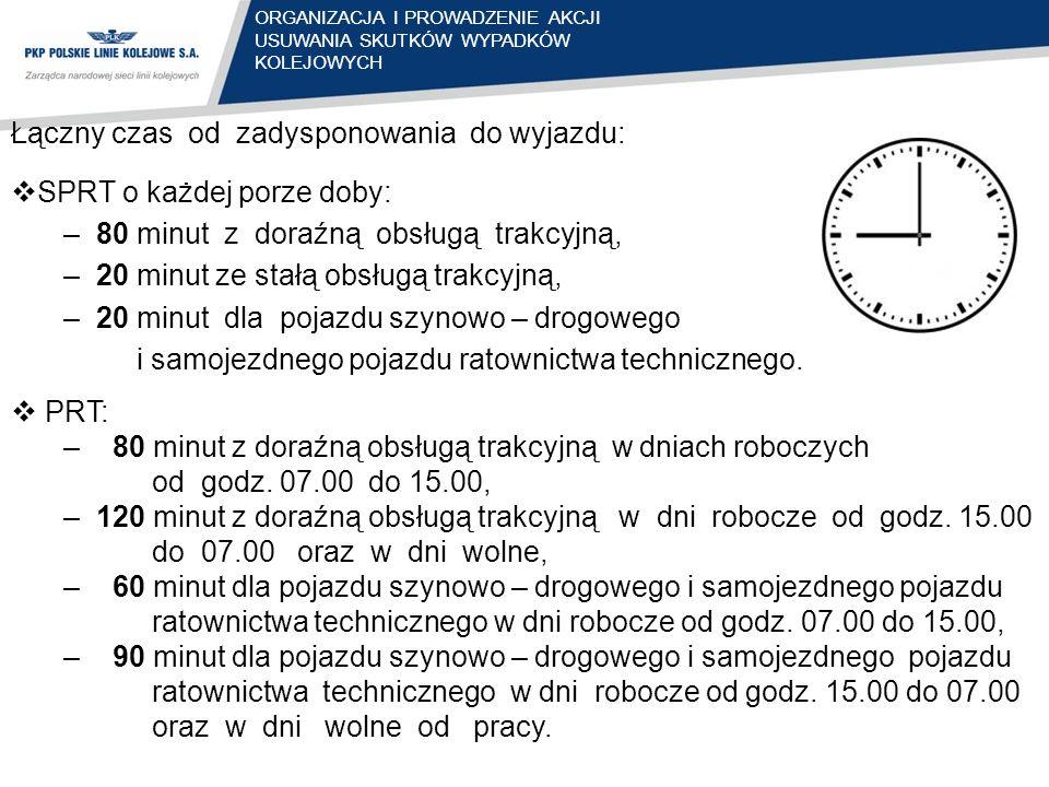 Łączny czas od zadysponowania do wyjazdu:  SPRT o każdej porze doby: –80 minut z doraźną obsługą trakcyjną, –20 minut ze stałą obsługą trakcyjną, –20