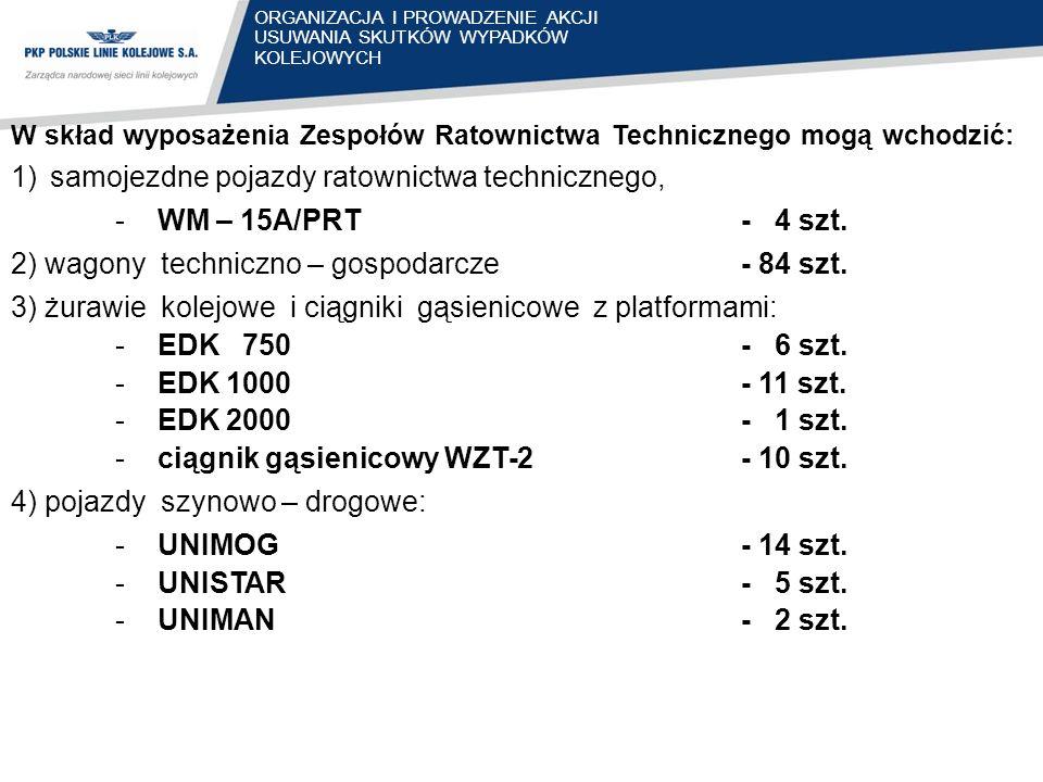 W skład wyposażenia Zespołów Ratownictwa Technicznego mogą wchodzić: 1)samojezdne pojazdy ratownictwa technicznego, - WM – 15A/PRT- 4 szt. 2) wagony t