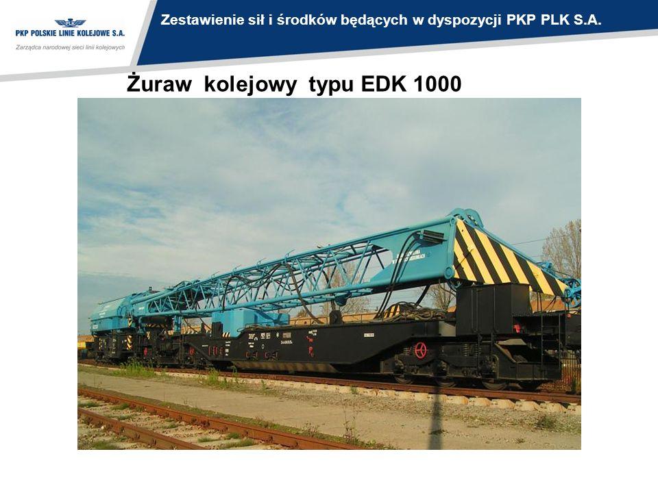 Żuraw kolejowy typu EDK 1000 Zestawienie sił i środków będących w dyspozycji PKP PLK S.A.