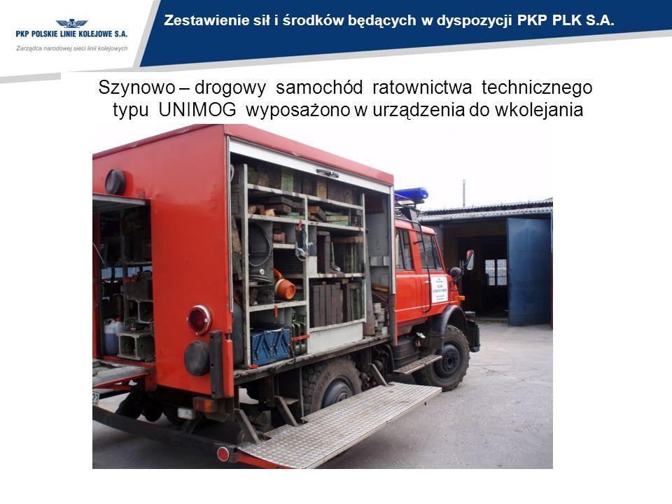 Szynowo – drogowy samochód ratownictwa technicznego typu UNIMOG wyposażono w urządzenia do wkolejania Zestawienie sił i środków będących w dyspozycji