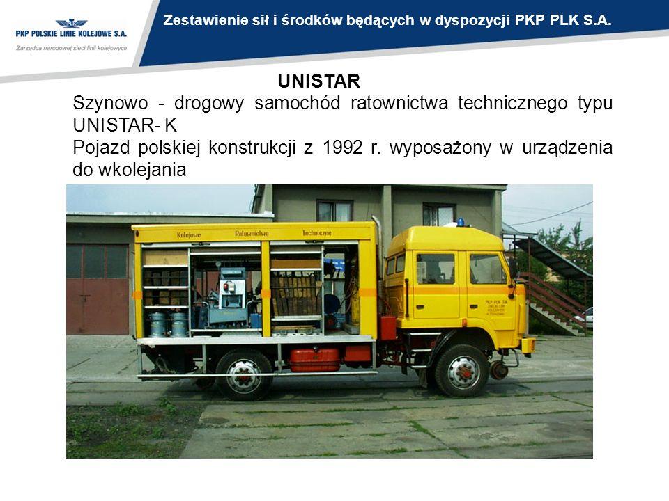Szynowo - drogowy samochód ratownictwa technicznego typu UNISTAR- K Pojazd polskiej konstrukcji z 1992 r. wyposażony w urządzenia do wkolejania UNISTA