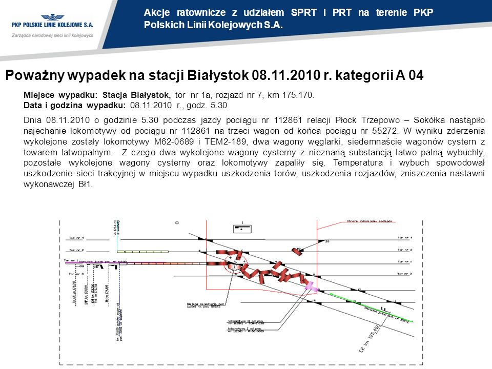 Miejsce wypadku: Stacja Białystok, tor nr 1a, rozjazd nr 7, km 175.170. Data i godzina wypadku: 08.11.2010 r., godz. 5.30 Dnia 08.11.2010 o godzinie 5