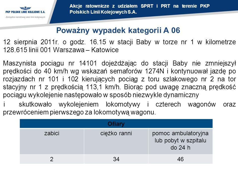 Poważny wypadek kategorii A 06 12 sierpnia 2011r. o godz. 16.15 w stacji Baby w torze nr 1 w kilometrze 128.615 linii 001 Warszawa – Katowice Maszynis