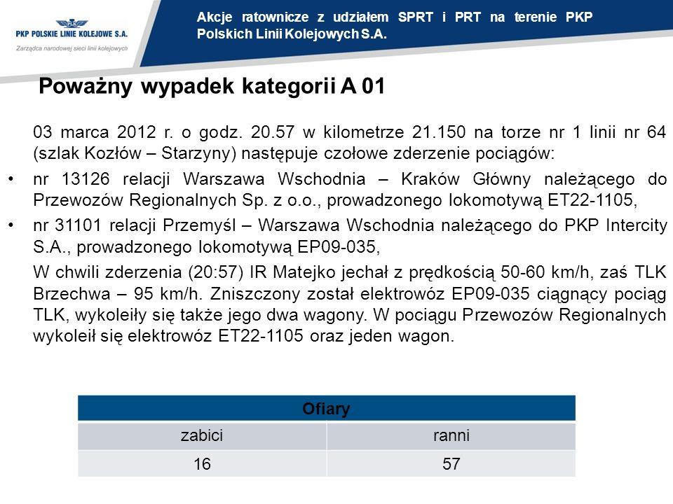 Poważny wypadek kategorii A 01 03 marca 2012 r. o godz. 20.57 w kilometrze 21.150 na torze nr 1 linii nr 64 (szlak Kozłów – Starzyny) następuje czołow