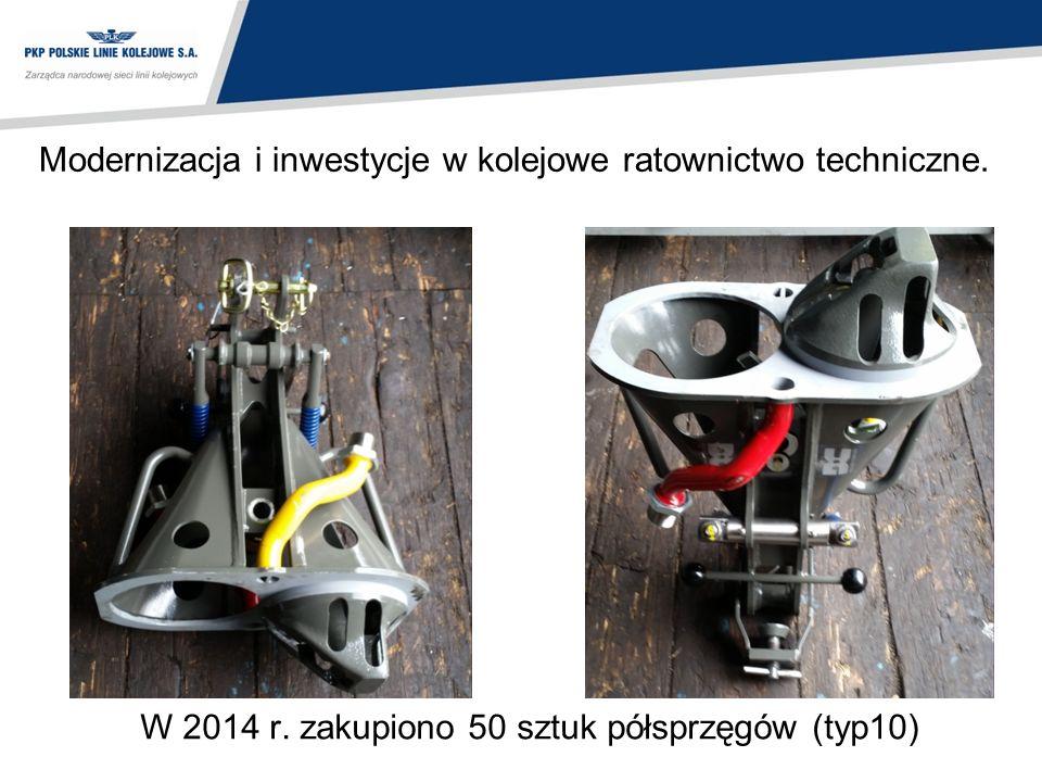 Modernizacja i inwestycje w kolejowe ratownictwo techniczne. W 2014 r. zakupiono 50 sztuk półsprzęgów (typ10)