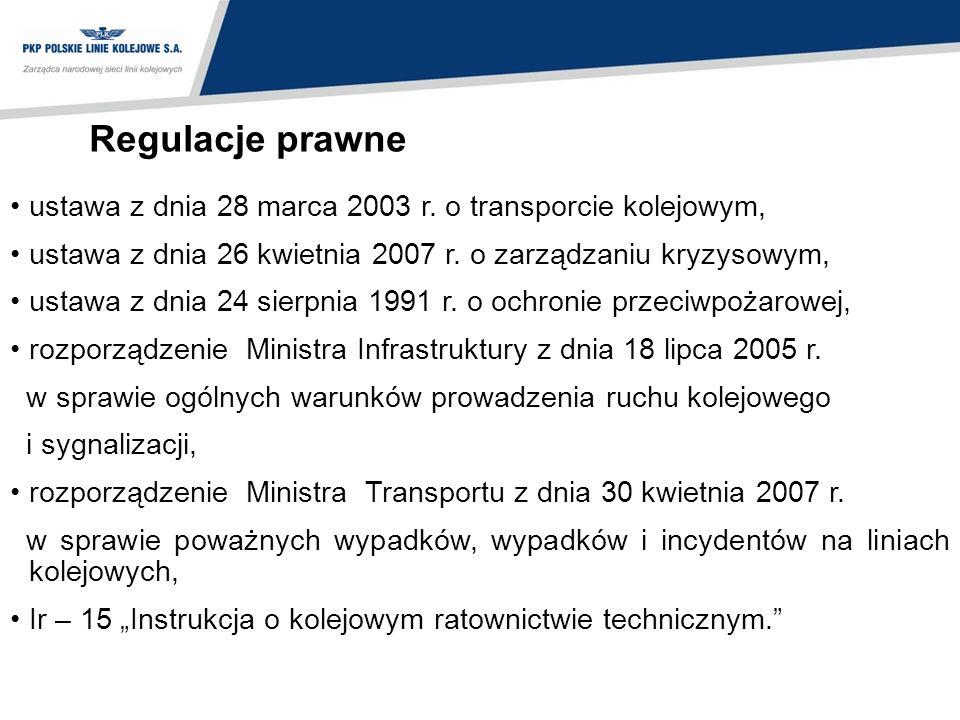 Regulacje prawne ustawa z dnia 28 marca 2003 r. o transporcie kolejowym, ustawa z dnia 26 kwietnia 2007 r. o zarządzaniu kryzysowym, ustawa z dnia 24