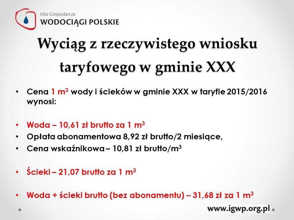 Cena 1 m 3 wody i ścieków w gminie XXX w taryfie 2015/2016 wynosi: Woda – 10,61 zł brutto za 1 m 3 Opłata abonamentowa 8,92 zł brutto/2 miesiące, Cena