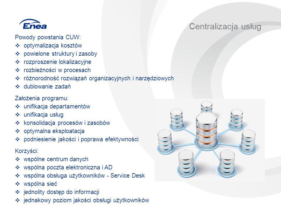 SD 3 SERVICE DESK PLUS SD 2 SD 1 W spółkach GK Enea funkcjonowały osobne systemy do obsługi zgłoszeń.