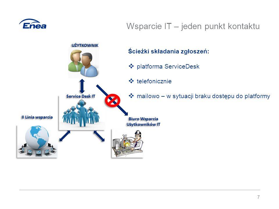Biuro Service Desk IT ServiceDesk stanowi pojedynczy punkt kontaktu dla użytkowników usług informatycznych we wszystkich sprawach, związanych z zapewnieniem wsparcia dla tych usług.